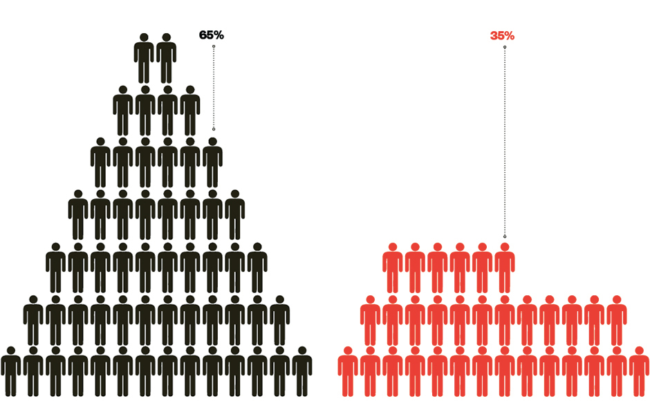 a4b603feff8 I forhold til kønsfordelingen blandt politiske kilder er det værd at  bemærke, at kvinder på målingstidspunktet udgjorde 50% af lederne af de  politiske ...